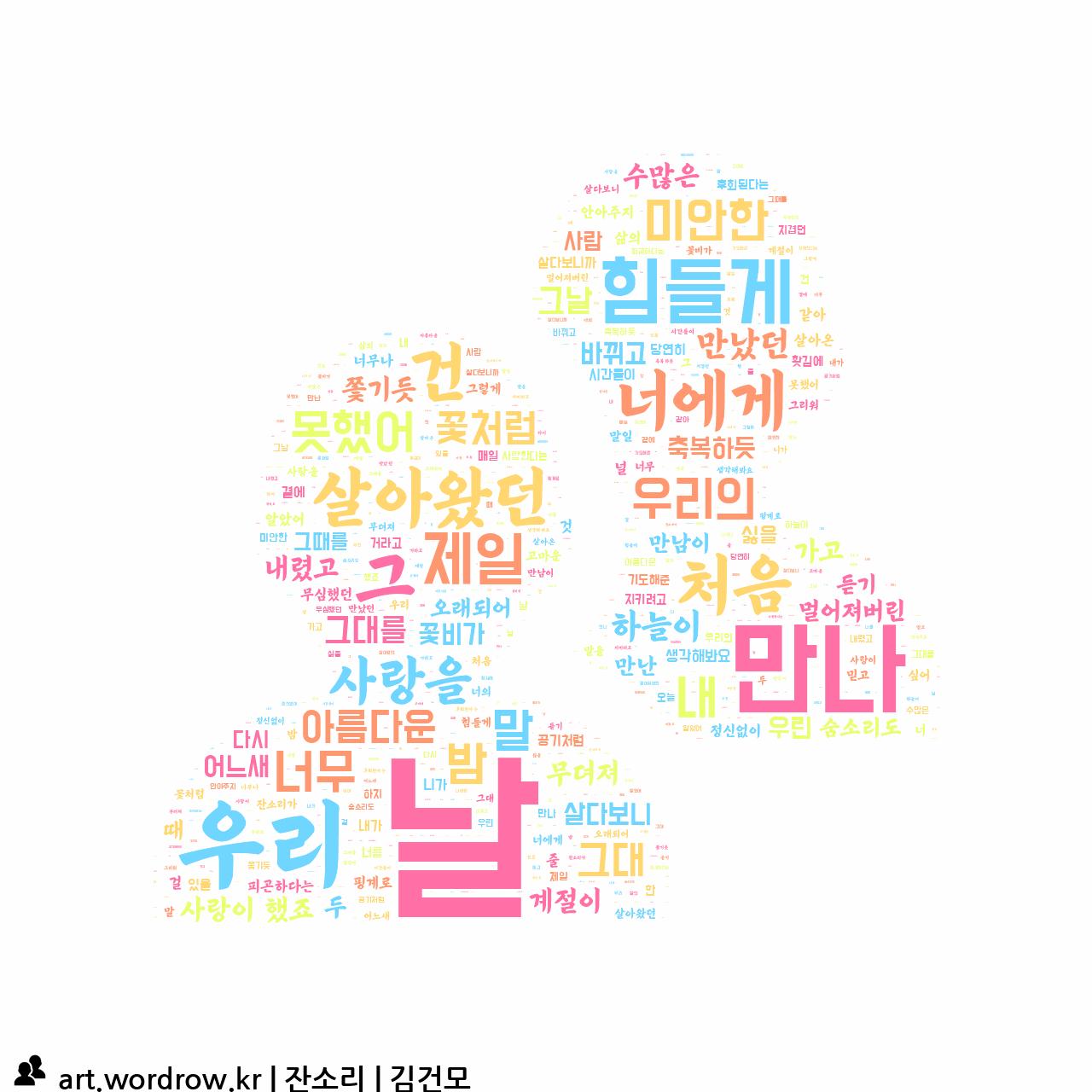 워드 아트: 잔소리 [김건모]-18